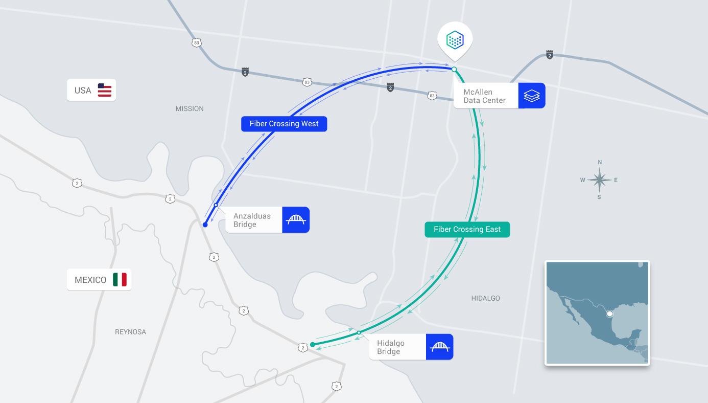 MDC - International Fiber Crossing