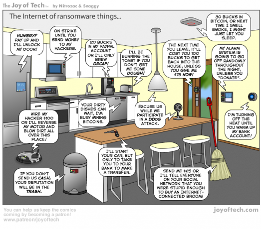 internet-of-things-risks